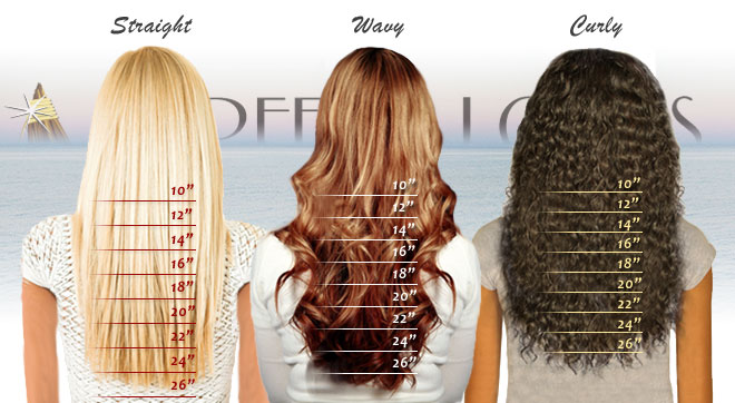 : Choosing the right hair extensions for you - where to start