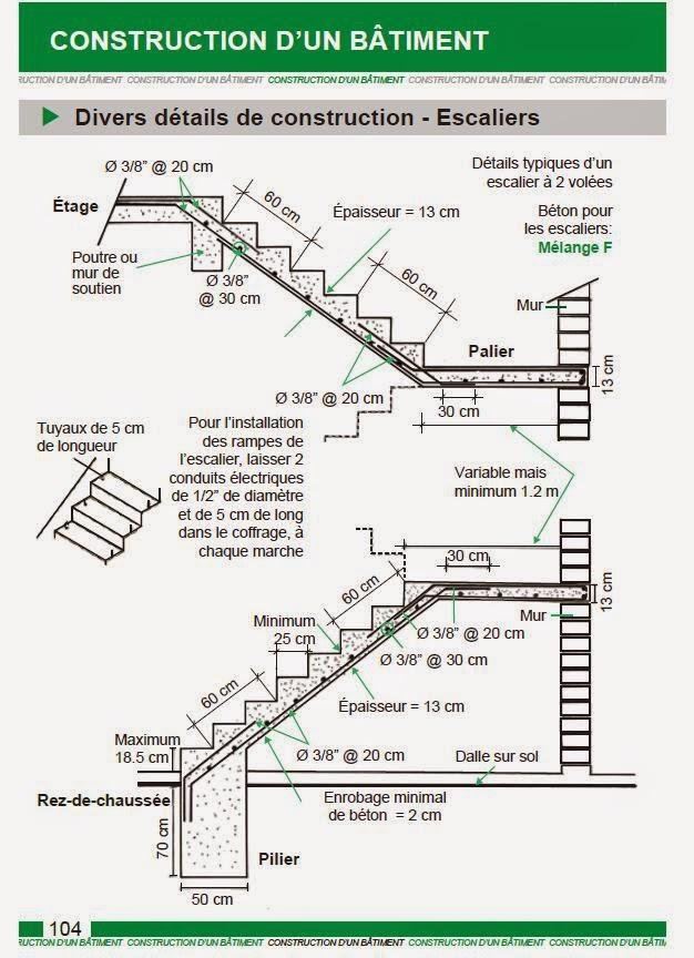 guide de bonnes pratiques pour la construction batiment book batiment architecture