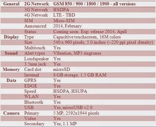 Berikut ini spesifikasi lengkap Blackberry Z3 atau Blackberry Jakarta: