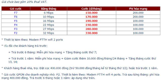 Đăng Ký Lắp Đặt Wifi FPT Thành Phố Bắc Ninh 1