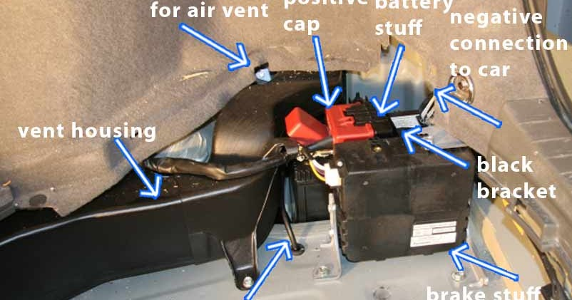 staceyandorsteve: How to Replace the 12V Battery in a ...