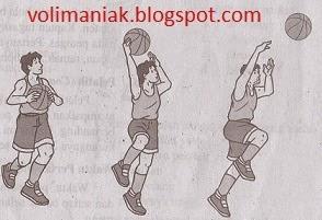 macam-macam teknik menembak bola basket