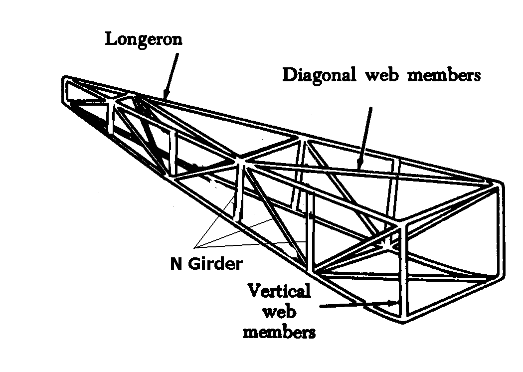 Free Aviation Study  Aircraft Fuselage Structure