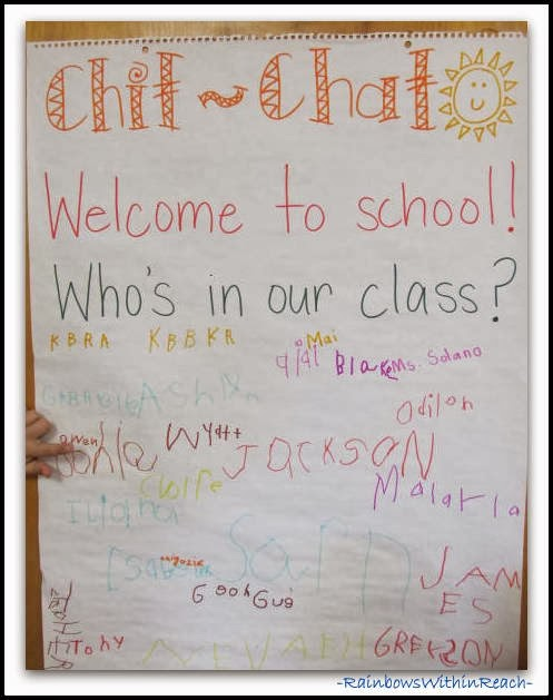 Anchor Chart with Student Name Signatures