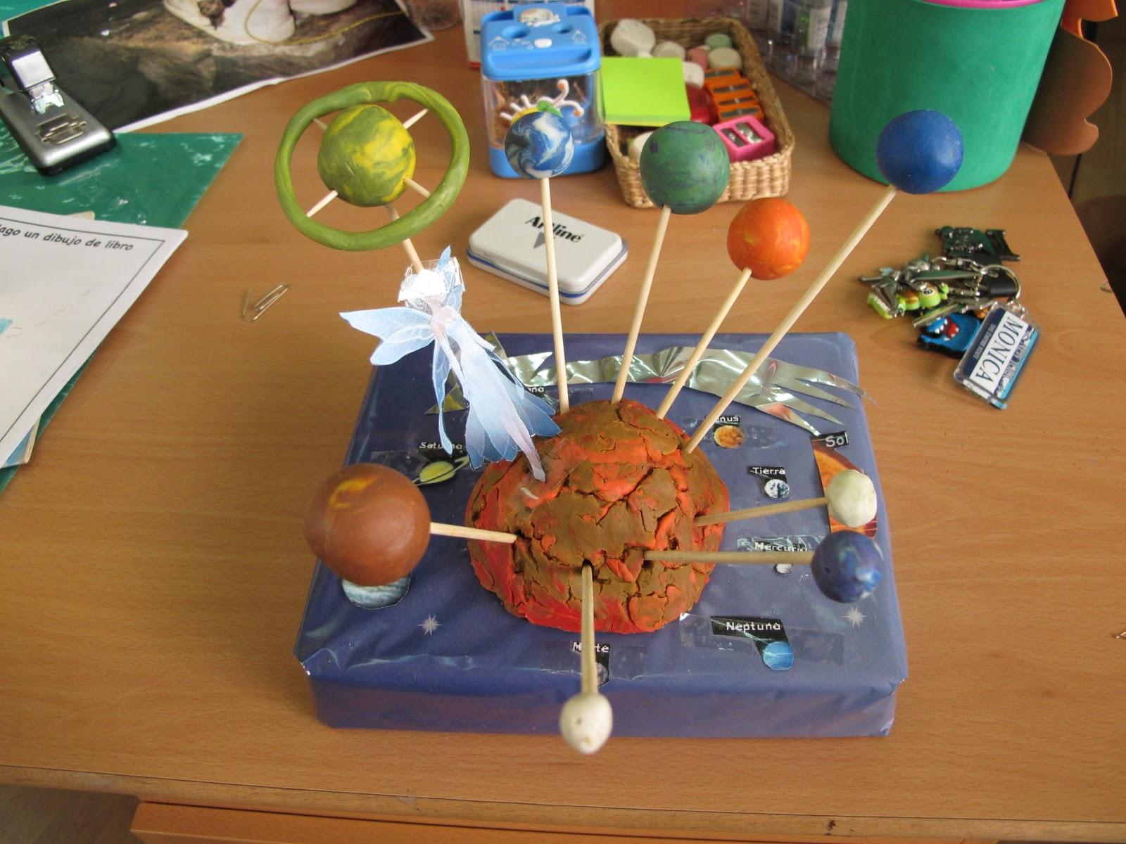 Como Hacer El Sistema Solar