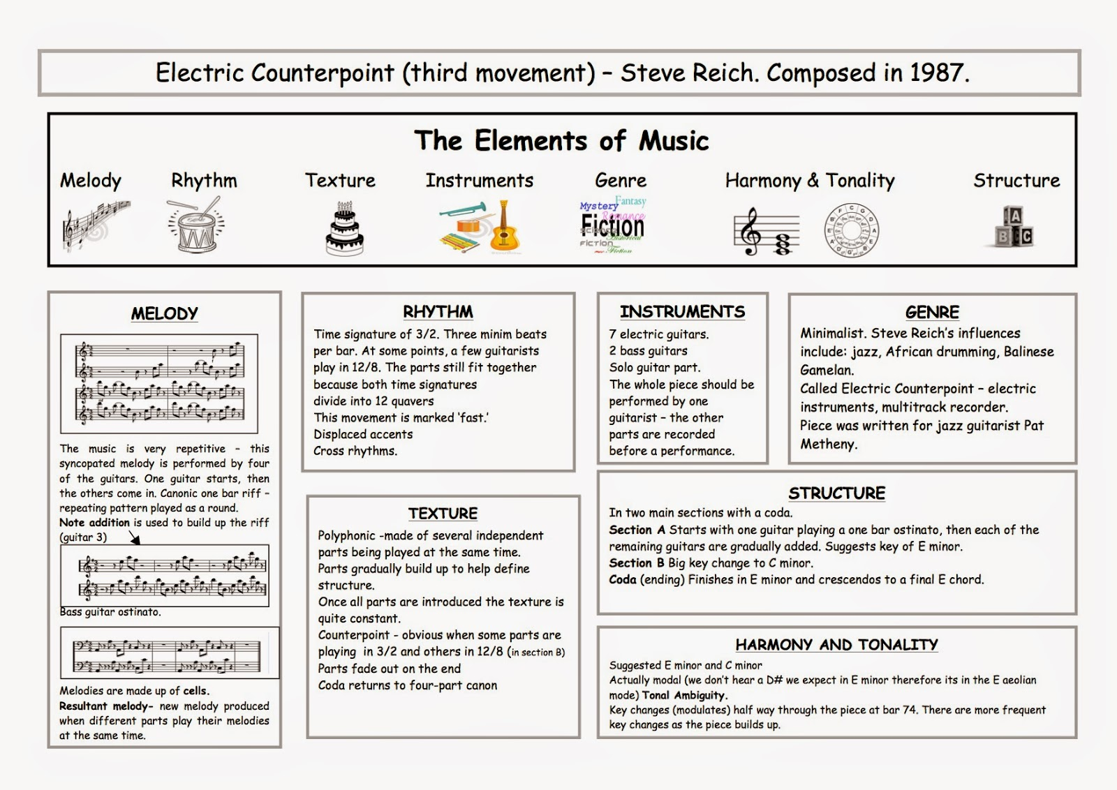 steve reich electric counterpoint gcse Electric counterpoint 3rd movement by steve reich instruments 7 electric guitars 2 bass guitars solo guitar part (who plays along with a mult-track.