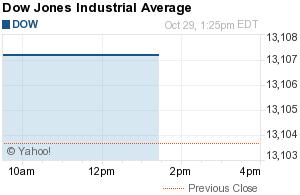 DOA: Асистоли́я рынков США