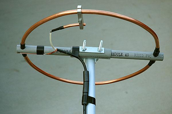 Loop antenna amateur