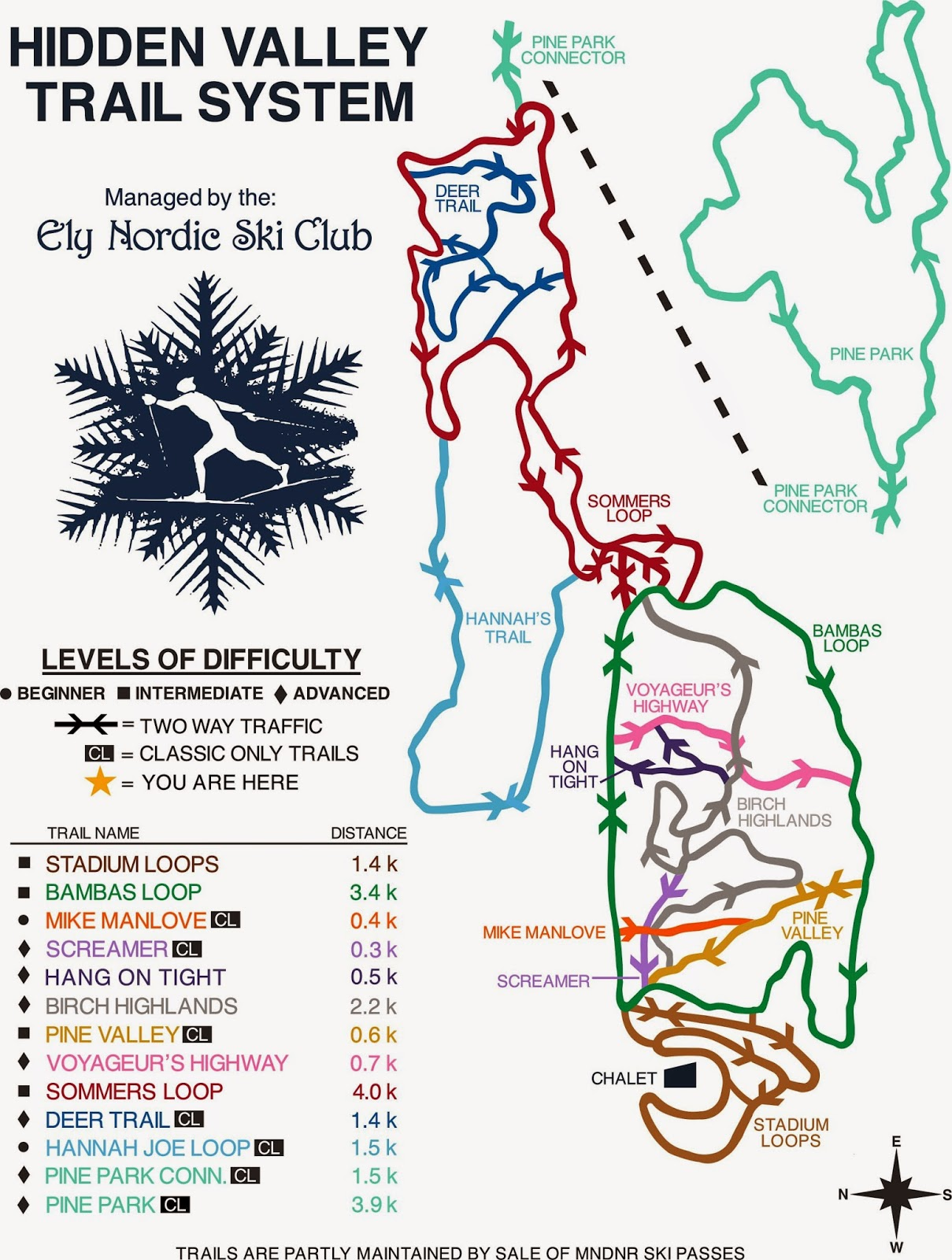 Day Hiking Trails Maps for major day hiking trails in Ely Minn