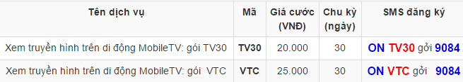 Đăng ký dịch vụ xem Tivi Mobile TV Mobifone 1