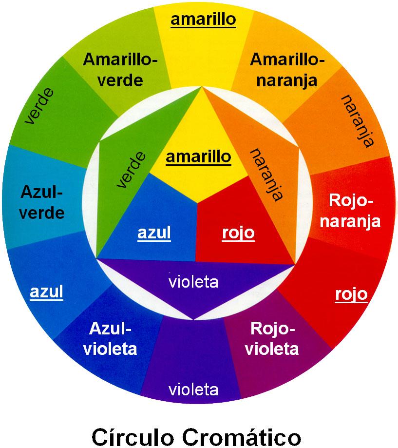 Combinación y mezcla de colores para la Web