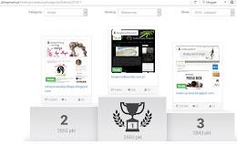 Ranking blogów 2 miejsce