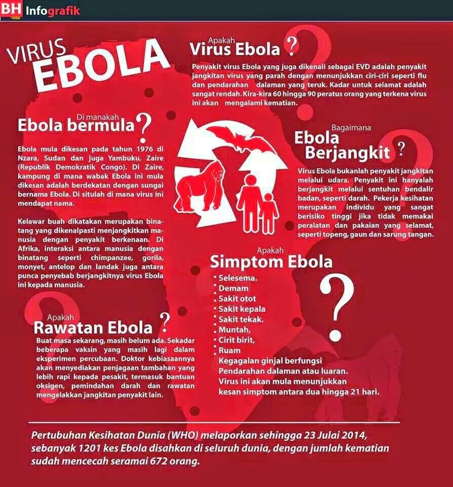 Wordless Wednesday Virus EBola