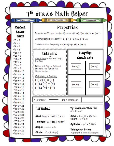 homework help 6th grade math