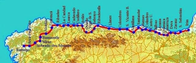 """Camino de Santiago, """"camino del norte"""""""
