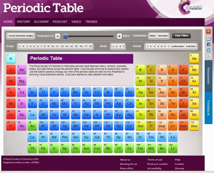 Página de química