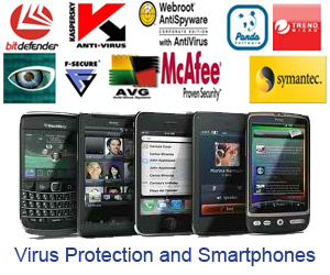 best antivirus for smartphones