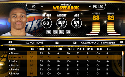 NBA 2K13 Final Roster Update (6/25/2013)