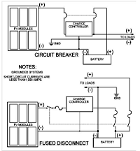 Photovoltaic Power System and Wiring Module Interconnection