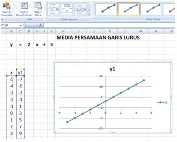 Membuat Diagram Garis Pada Excel Choice Image How To