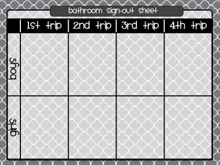 Bathroom Sign Out Sheet tracking bathroom trips {teacher tip #9} - clutter-free classroom