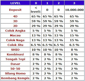TABEL DISKON LOTTO01