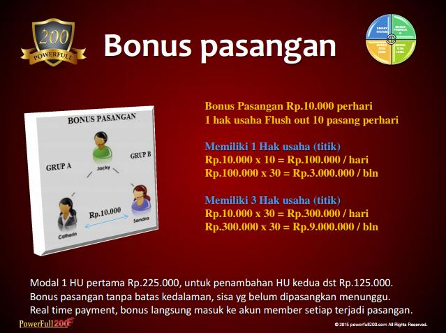 Bonus Pasangan Bisnis PF200