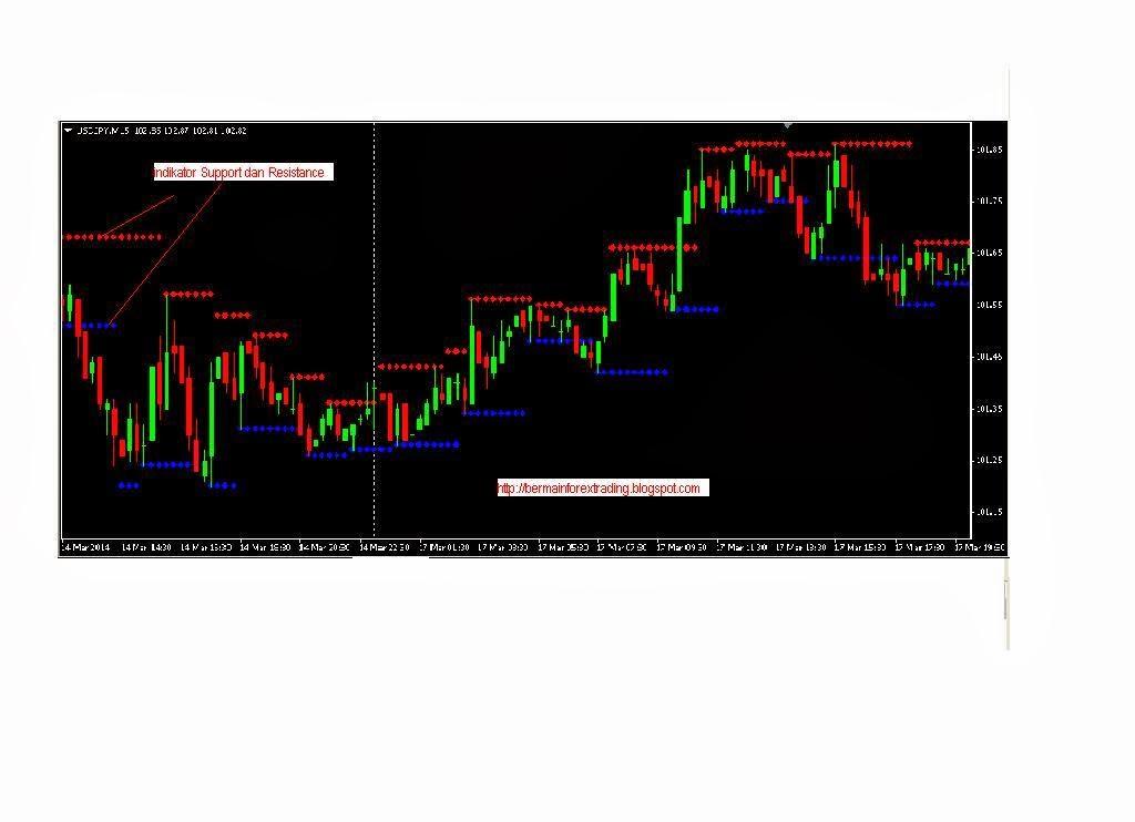 Manual or algorithmic trading strategies? - Forex Trading Magazine