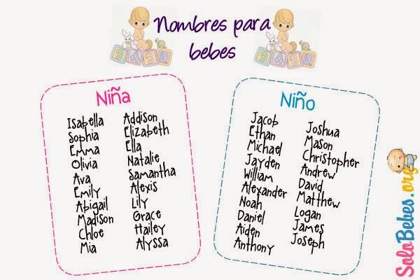 Nombres bonitos para niña - Imagui