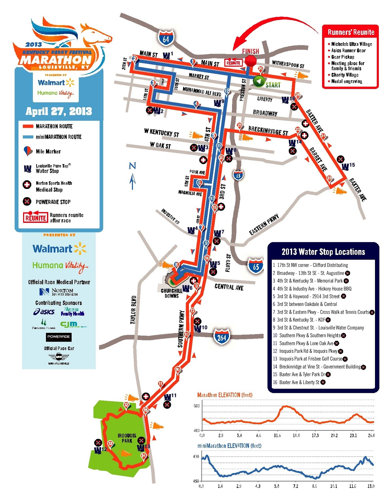 here is a picture of the course map and elevation