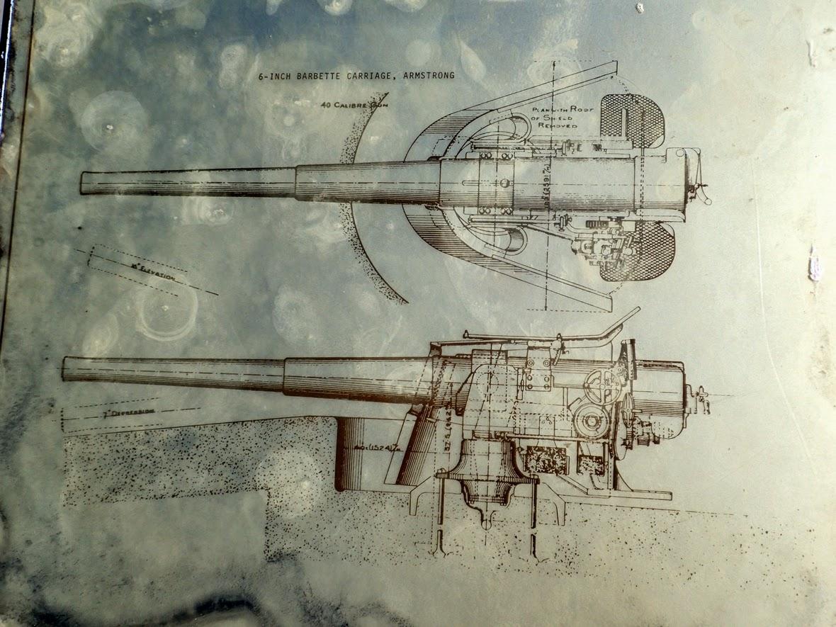 Coastal Artillery of the Spanish American War