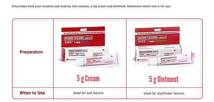 topical otc steroid cream