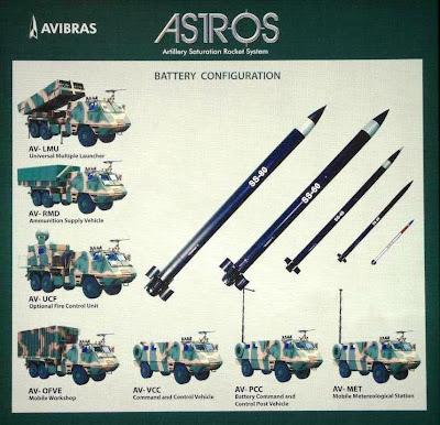 Indonesia Astros+II+System_Defense+Studies