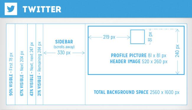 dimensioni copertina twitter