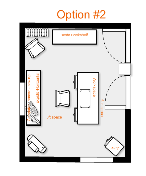 Craft Room Layout Ideas 491 x 591