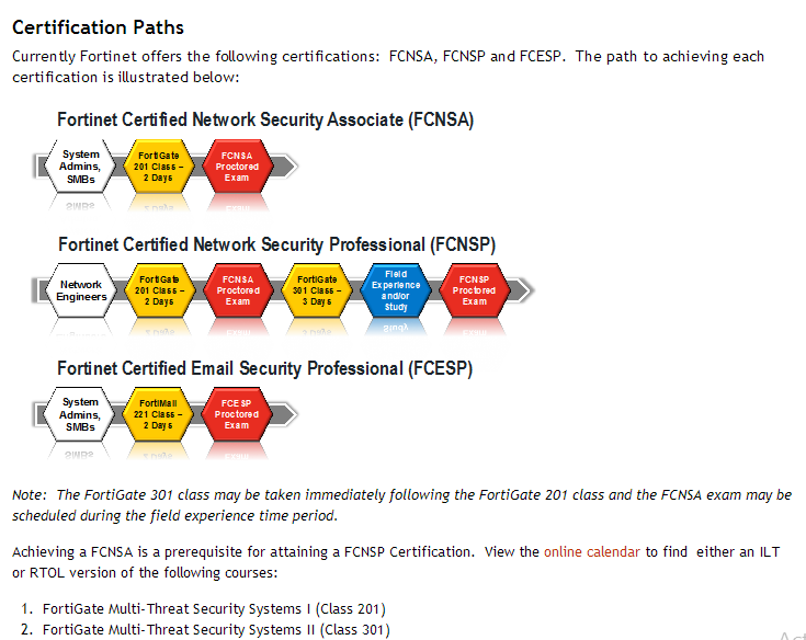 Firewall Experts: Security Certification Path