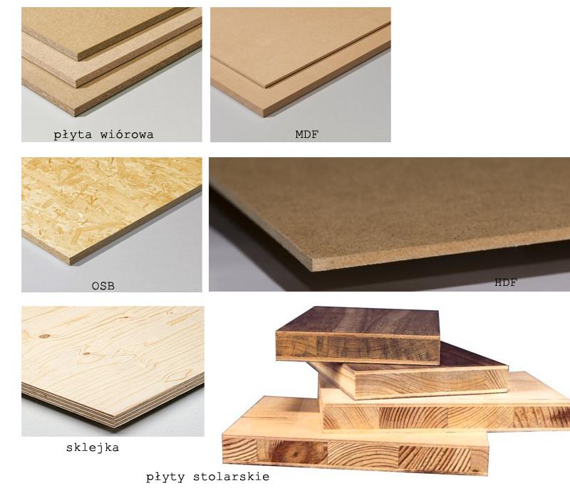 Z czego mogą być fronty kuchenne? Drewno lite, płyta stolarska, MDF, sklejka, OSB