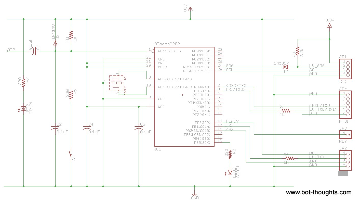 bot thoughts  avc  serial to i2c bridge