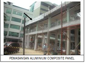 Pekerjaan Alumunium Composite Panel
