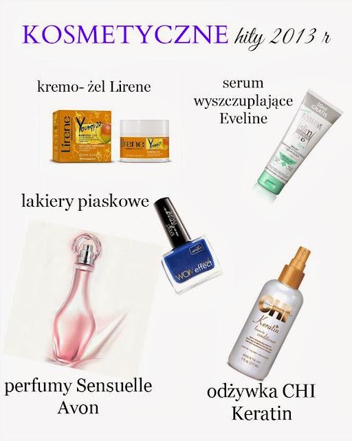 Kosmetyczni ulubieńcy 2013 r .