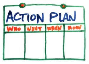 Plan, desire, action,