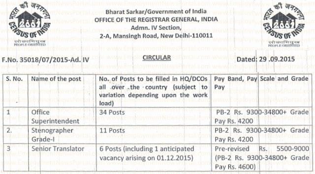 Census of India , ORGI Recruitment 2015, www.censusindia.gov.in, jobs advertisement 2015 employment news portal