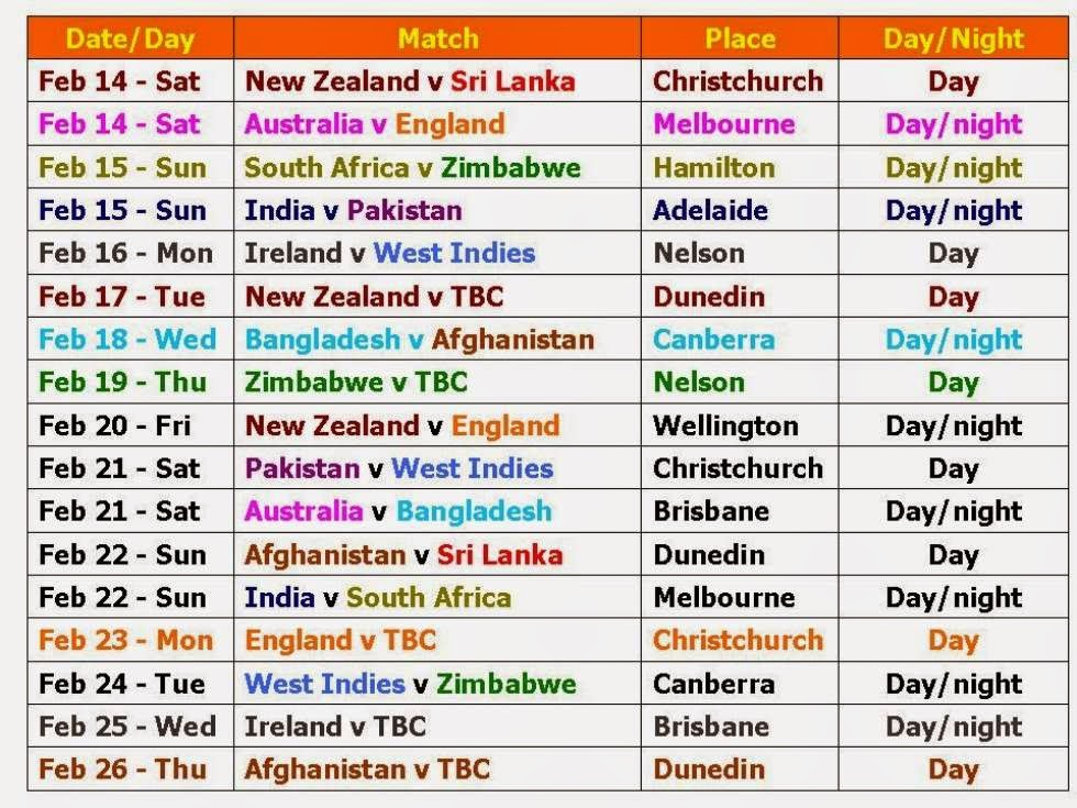Icc Cricket World Cup  Match Schedule Time Table