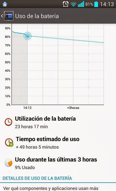 YoAndroideo.com: Mejorando el gasto de las baterías Android con Greenify (sin Root)