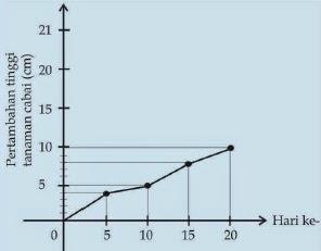 Metode Dalam Ilmu Biologi