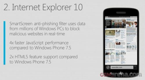 Nuove prestazioni per Internet Explorer su WP 8