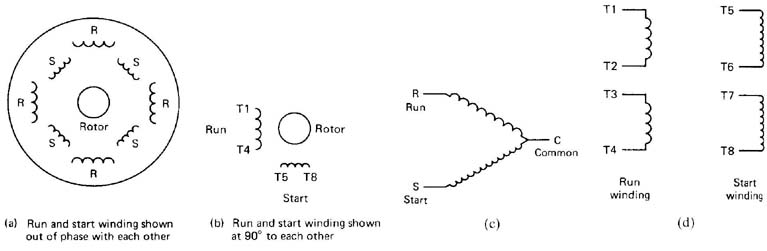 Single Phase Motor Winding Wiring Diagram : Wiring diagram for a split phase induction motor get