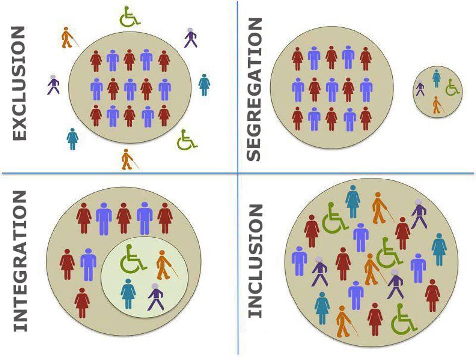 exclusion escolar: