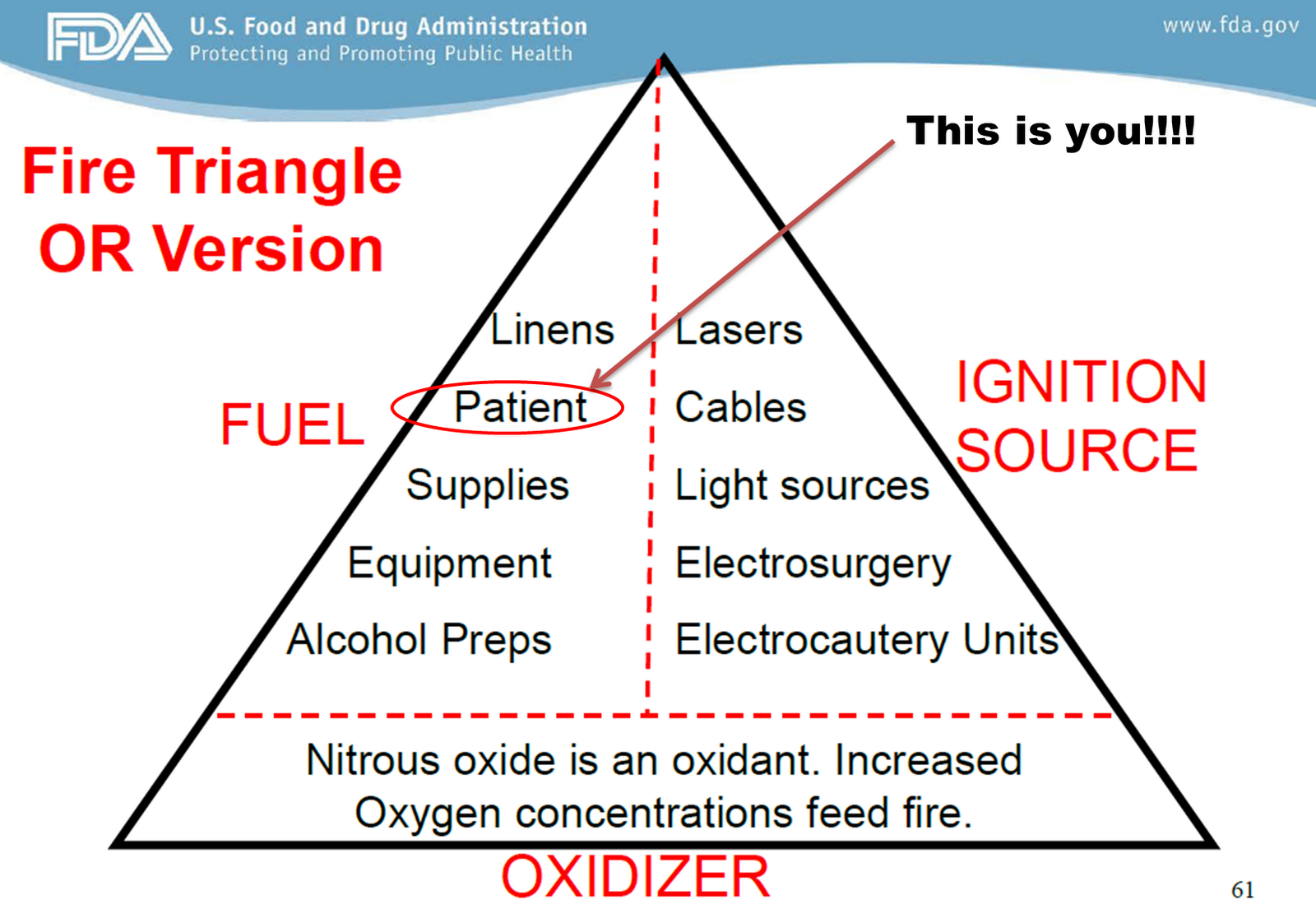 the triangle fire Triangle fire, a presentation of american experience on pbs, takes a more straightforward, strictly chronological approach and spends much more time on the progress of the labor.