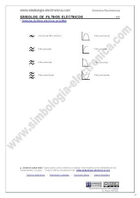 Símbolos y representaciones de filtros eléctricos / electrónicos
